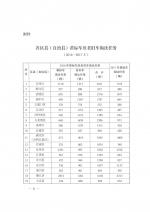 关于印发重庆市黄标车及老旧车淘汰工作方案(2016—2017年)的通知 - 环保局厅