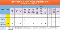 今年1月重庆查处违反中央八项规定精神问题62起 - 民族宗教局