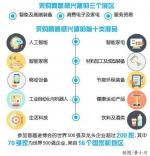 进博会大数据盘点 - 重庆新闻网