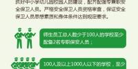 一图丨不少于2名保安 围墙高度不低于2米 重庆中小学幼儿园安全这样保障! - 重庆晨网