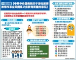 中共中央国务院印发文件 深化教育教学改革全面提高义务教育质量 - 教育厅
