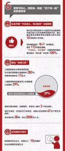 【两会时间】一图读懂重庆市人民检察院工作报告 - 检察
