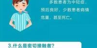 重庆市积极防控新型冠状病毒感染的肺炎 - 重庆晨网